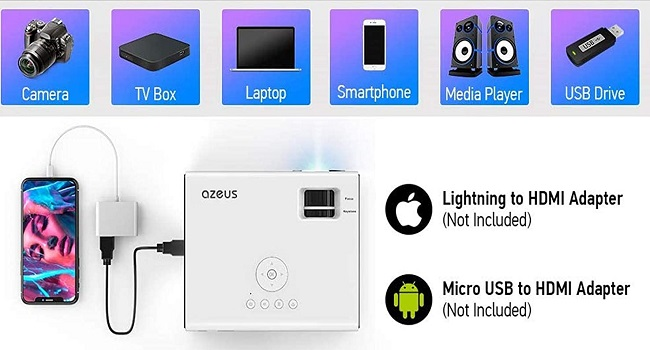 projector under 100 - supports multiple devices